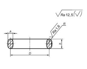 Чертеж прокладки овального сечения ГОСТ 53561-2009 тип I