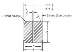 Чертеж прокладки ASME B16.20 тип R