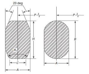 Чертеж прокладки ASME B16.20 тип RX