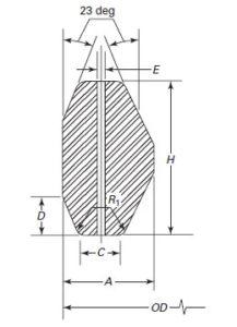 Чертеж прокладки ASME B16.20 тип BX