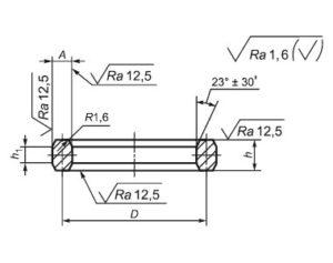 Чертеж прокладки овального сечения ГОСТ 53561-2009 тип II